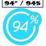 Игра 94 процента картинка