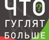 Игра Что гуглят больше на русском